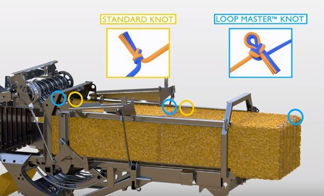 Loop Master ™ double knot system for binding bales in Big Balers